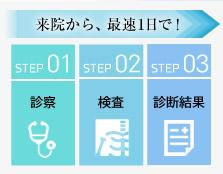 米田病院の強み